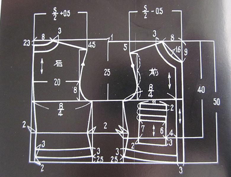 中式服装设计裁剪法