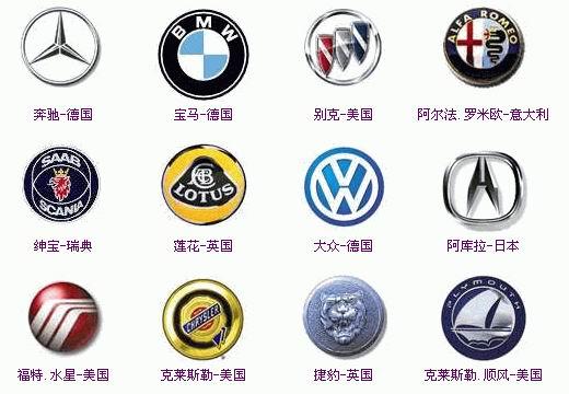 > 汽车标志logo 大全集!